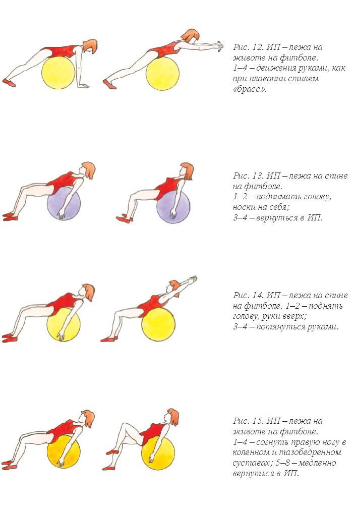 профиль обаятельного фитбол при сколиозе упражнения с картинками часто
