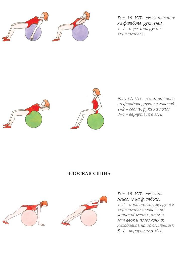 Упражнения на фитболе для детей в картинках